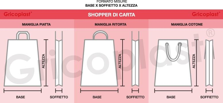 GUIDA ALLE SHOPPER CARTA